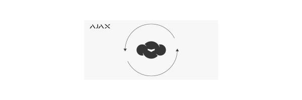 AJAX-Alarmanlagen-Konfigurator