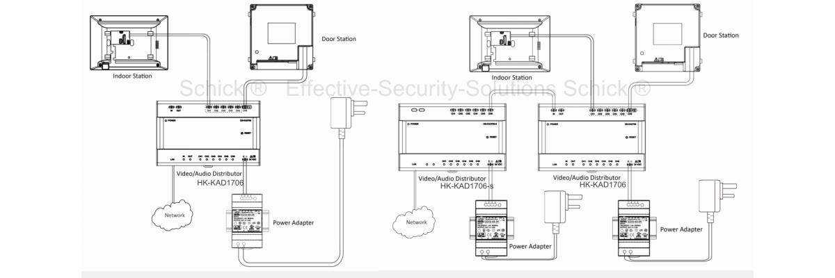 Doorphone SUB Türklingel an HIKVSION IP Sprechanlage nur für betreffende Wohnung einrichten - Doorphone SUB Türklingel an HIKVSION IP Sprechanlage nur für betreffende Wohnung einrichten