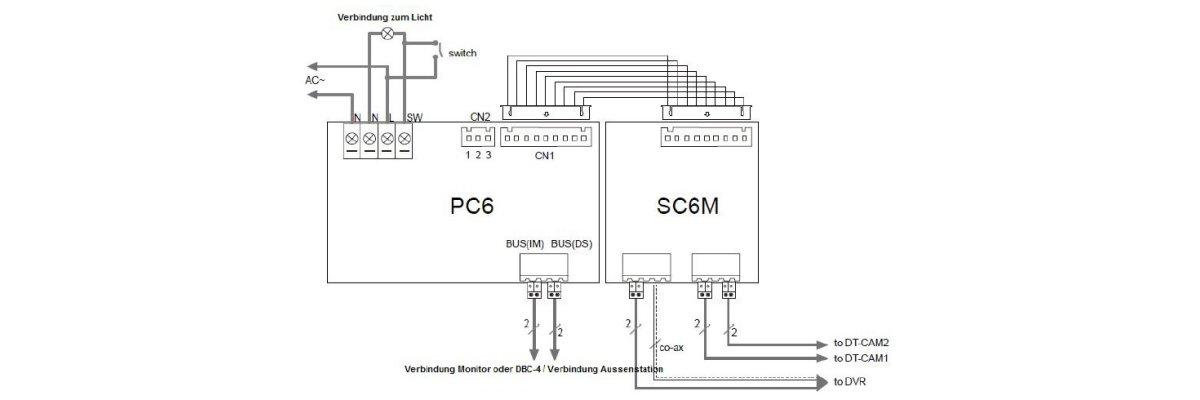 Sprechanlagen Bild / Videospeicher SC6-V o. M speichert nicht mehr - Sprechanlagen Bild / Videospeicher SC6-V o. M speichert nicht mehr