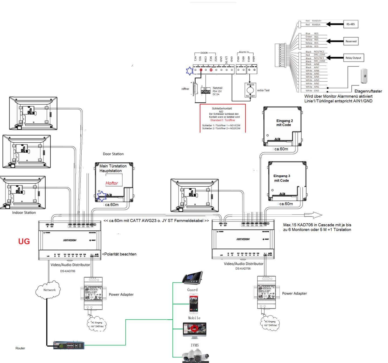 Verlegeplan IP Sprechanlage HIKVSION 2Draht IP