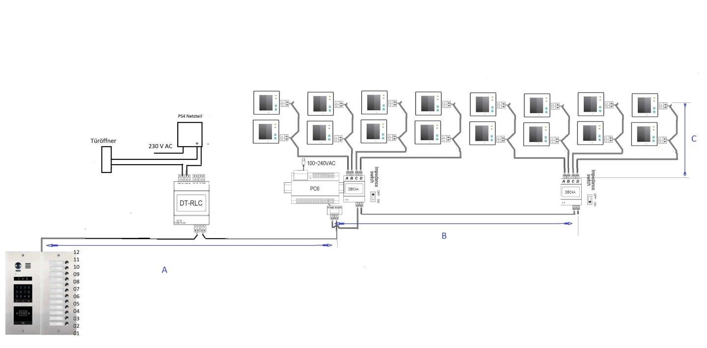 Videosprechanlage Anschluß maximal Installationslängen