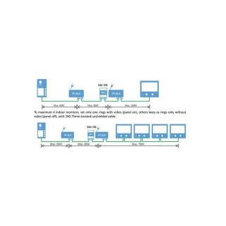 DT-GWU    Router/Verstärker/Gateway Modus GWU als  Repeater/Verstärker